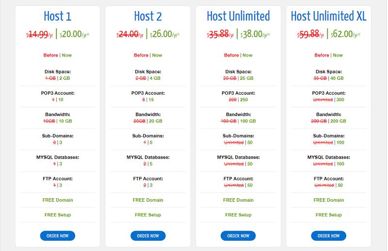 top 10 web hosting companies in pakistan