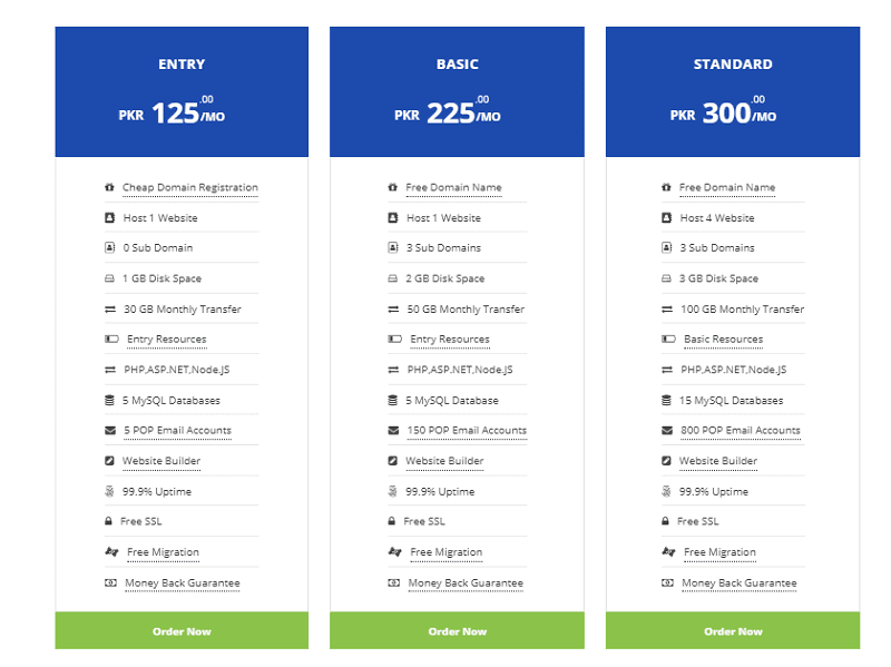 best web hosting companies in Pakistan