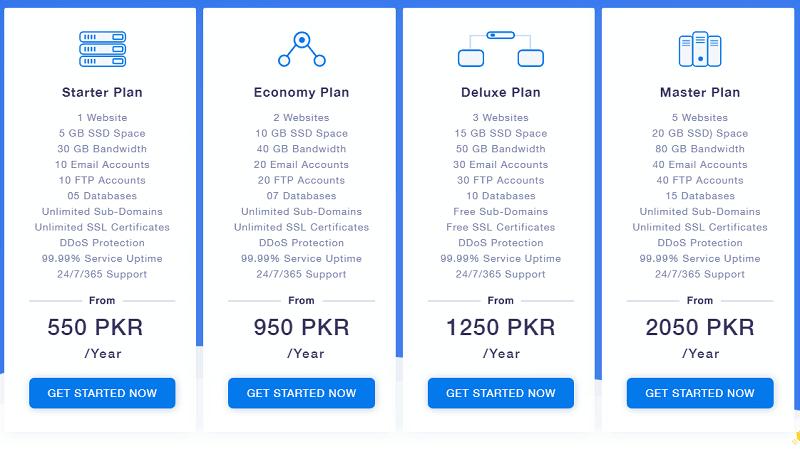 web hosting companies in pakistan