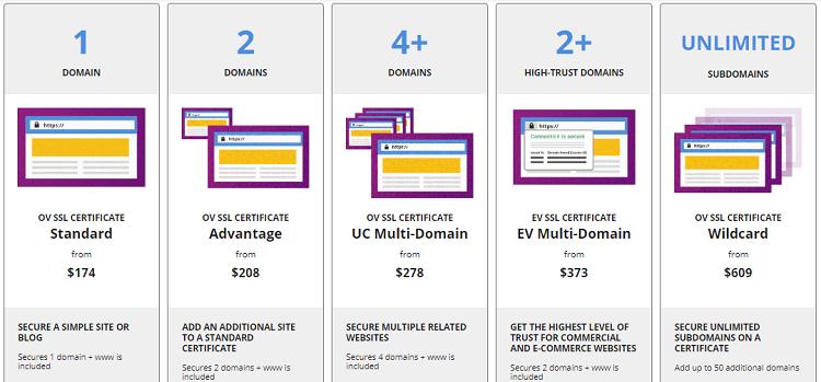 Entrust SSL certificates