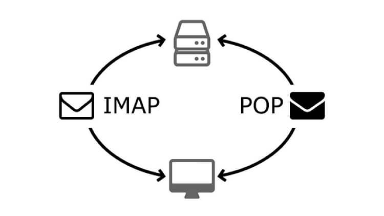 Difference between POP and IMAP