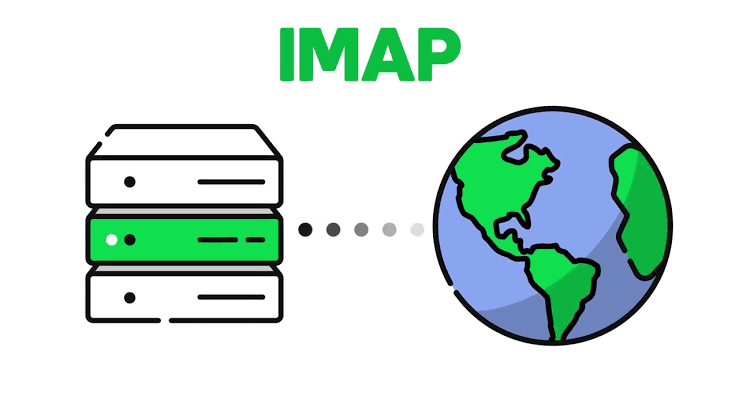 What is IMAP (Internet Messaged Accessed Protocol)?