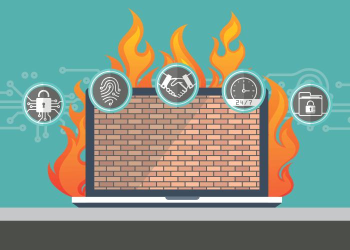 Types of firewalls?